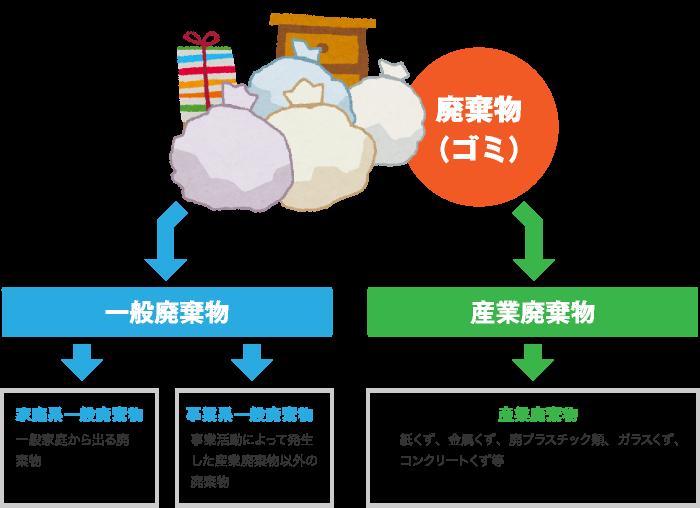 http://takayama-st.co.jp/new2014/wp-content/uploads/2014/09/pct_haiki1.png